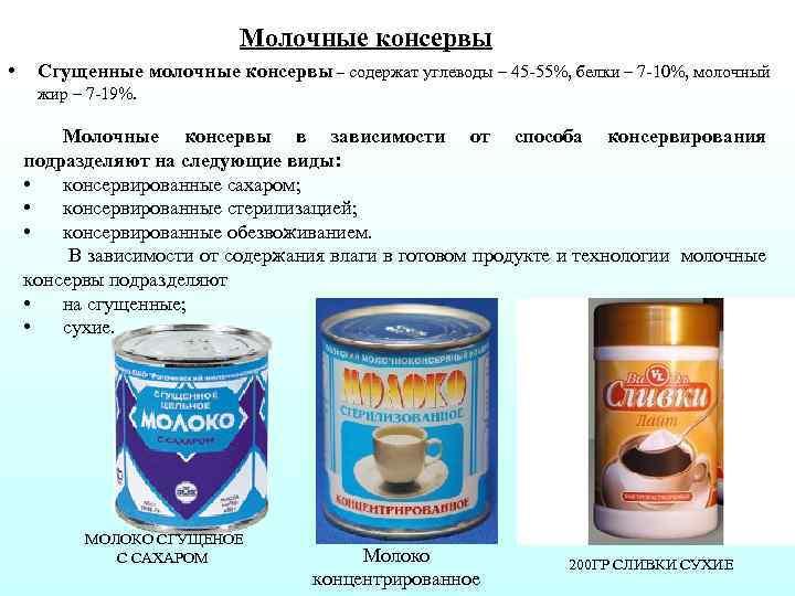 Сгущенное молоко: польза и вред