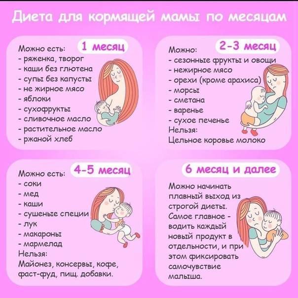 Что можно есть кормящей маме в первые 7 дней после родов   салид