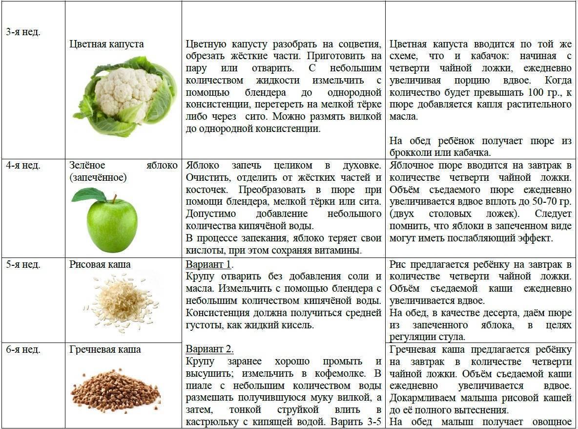 Состав и калорийность, польза и вред овсяного толокна (для похудения, кормления грудничков и в прочих случаях) medistok.ru - жизнь без болезней и лекарств
