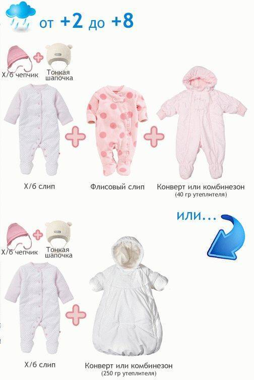 Как одеть дома новорожденного: советы молодым мамам. одежда для дома для новорожденных