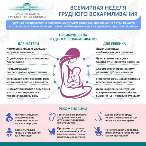 Ложный отказ ребенка от груди