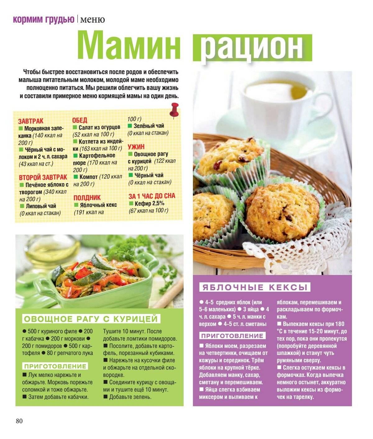 Рецепты блюд для кормящих мам новорожденных в первый месяц, меню на неделю