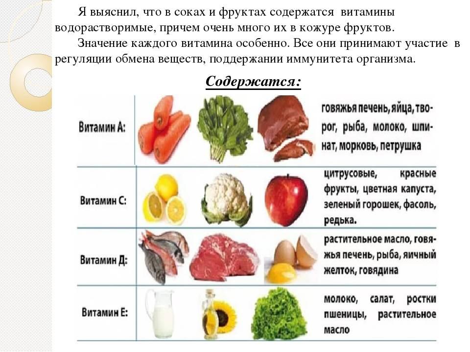 Что полезнее есть фрукты или пить соки | польза и вред
