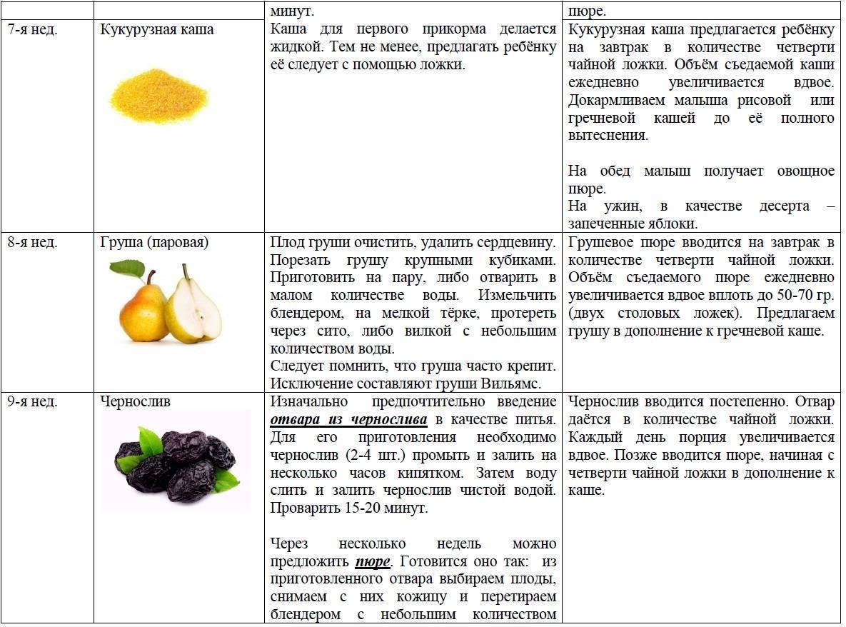 9 полезных свойств халвы при грудном вскармливании