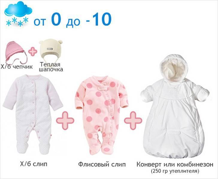 Как правильно одевать ребенка в 1 месяц. как одевать месячного ребенка