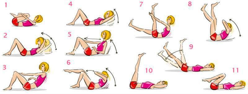 Как восстановить грудь после кормления и вернуть её красоту