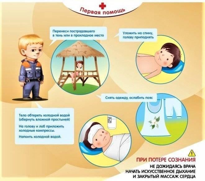 Тепловой и солнечный удар: симптомы, первая помощь, профилактика