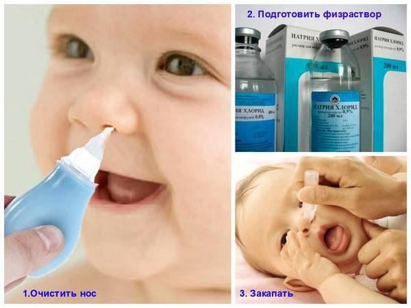 Выделения из носа, глаз, горла: причины, симптомы | компетентно о здоровье на ilive