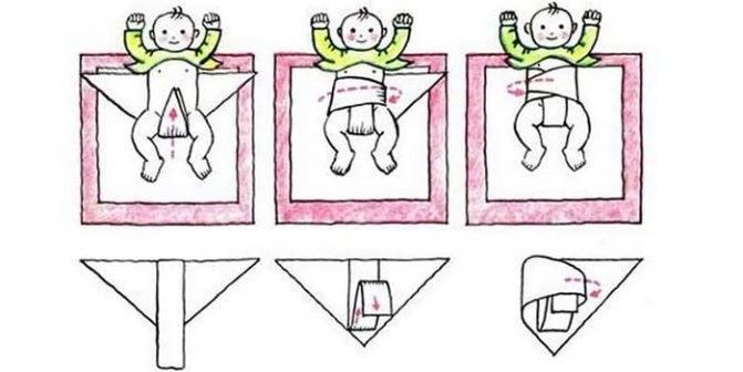 Марлевые подгузники: преимущества и недостатки, как сделать своими руками | babynappy