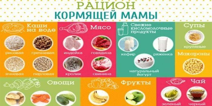 Шашлык при грудном вскармливании, можно ли употреблять это блюдо кормящей маме