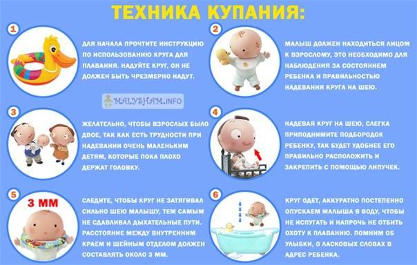 Хорошее начало. уход за новорожденным в первые месяцы. как ухаживать за грудным ребенком