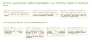 Рекомендации для больных, перенесших операцию по удалению грыжи межпозвонкового диска   центр дикуля