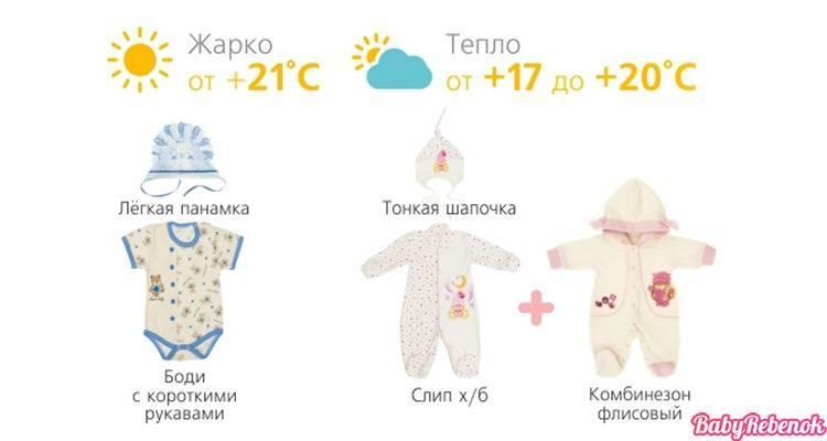 Как одевать новорождённого дома и на улице. инструкция для родителей