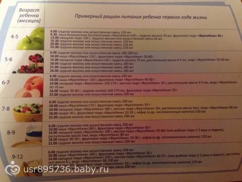 Разрешено ли маме, которая кормит новорожденного грудью винегрет? подробный разбор ингредиентов салата