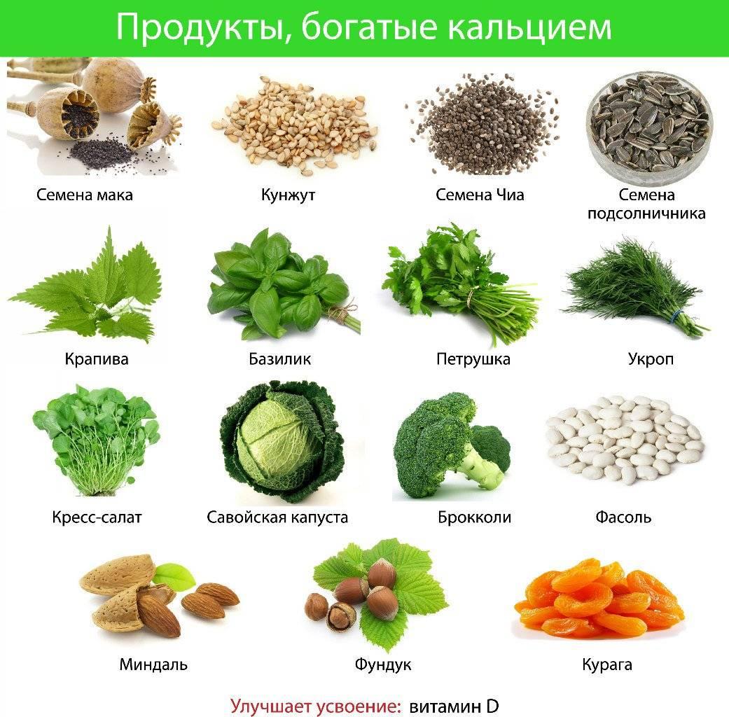 Кальций - в каких продуктах содержится, как принимать, свойства