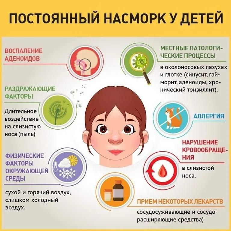 Симптомы аллергического ринита, как проявляется аллергический насморк