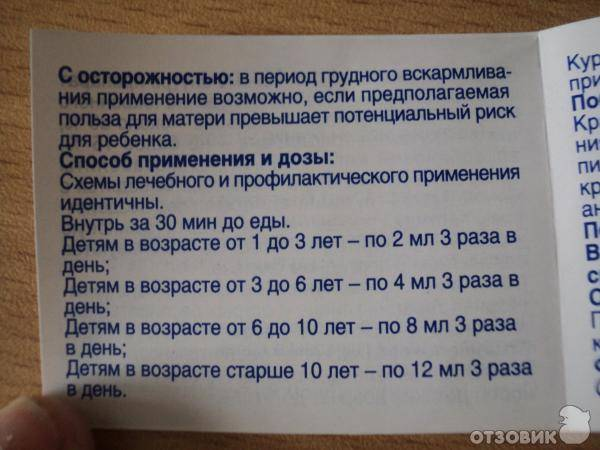 Цитовир – противовирусное лекарство для детей