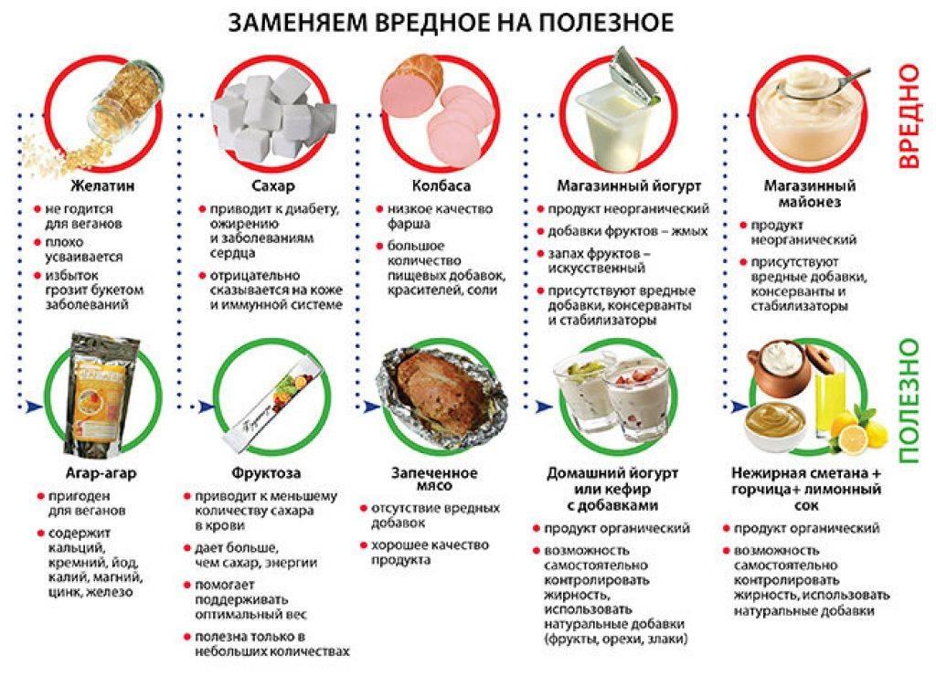 Диета для кормящих мам для похудения | компетентно о здоровье на ilive