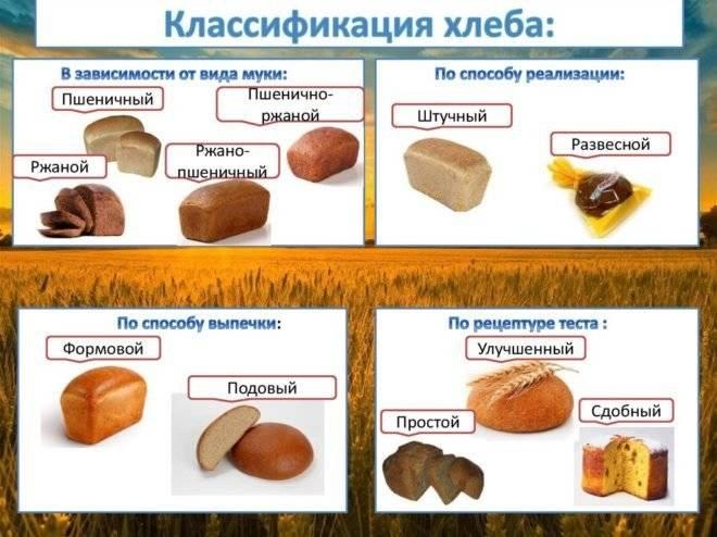 Хлебцы при грудном вскармливании: можно или нет?