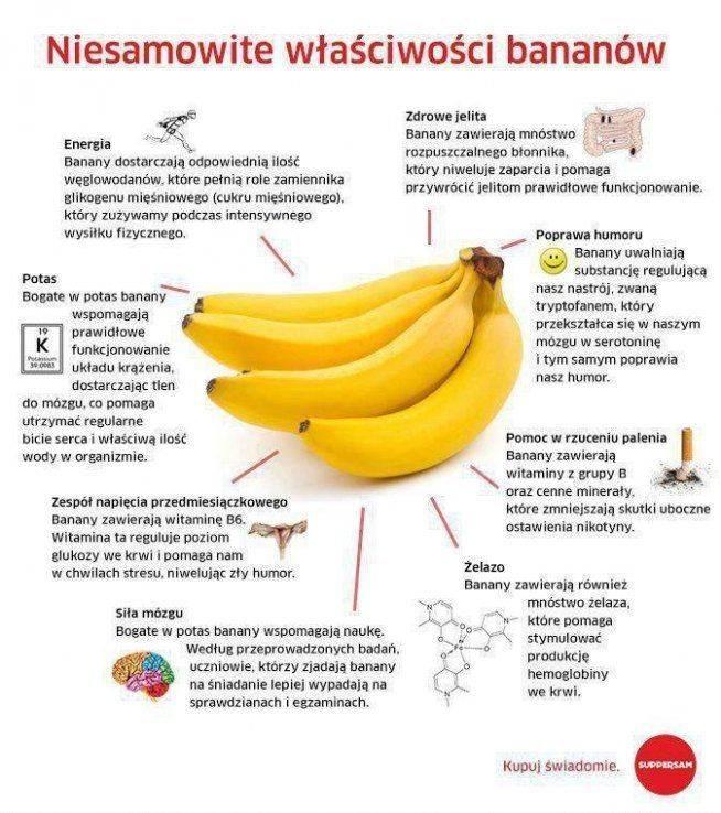 С какого возраста можно давать детям банан: комаровский | прекрасная леди