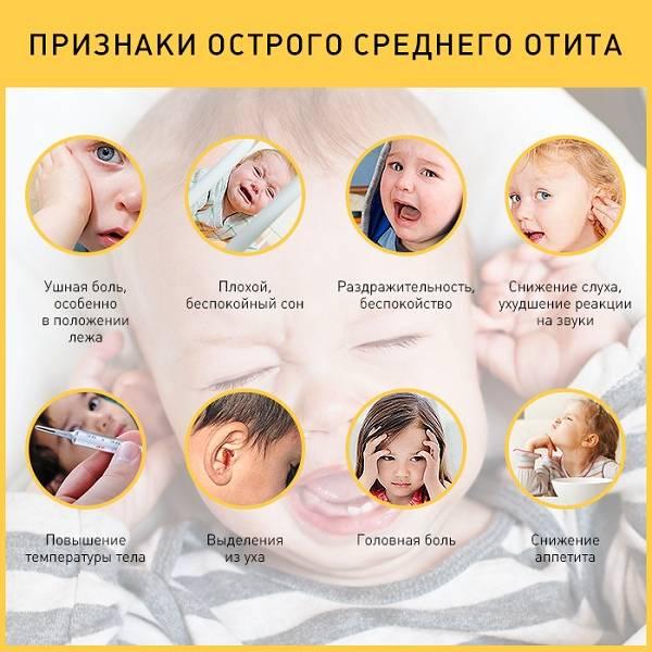 Отит – основная причина боли в ухе. симптомы, возможные осложнения и лечение отита.