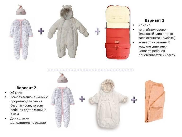 Как одеть новорожденного в мае на выписку и прогулку