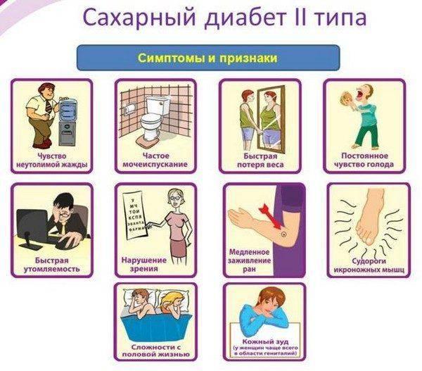 Диабет 2 типа у детей: симптомы, причины и лечение