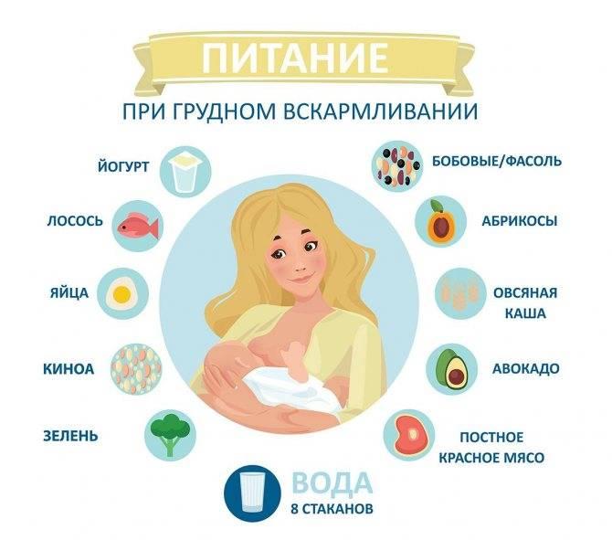 Звездочка при грудном вскармливании healthislife.ru - все о здоровье