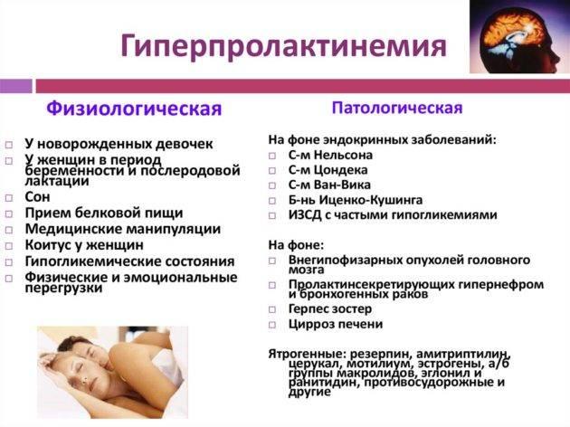 Месячные при грудном кормлении: когда начинаются