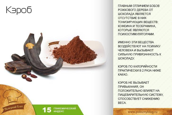 Что такое кэроб и «с чем его едят» — польза и вред вкуснейшего заменителя какао