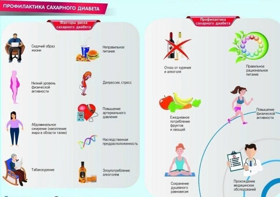 Анализ мочи на диабет: что нужно знать
