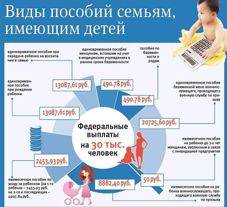 Выплаты за 3 ребенка в 2021 году: размер, порядок оформления - nalog-nalog.ru