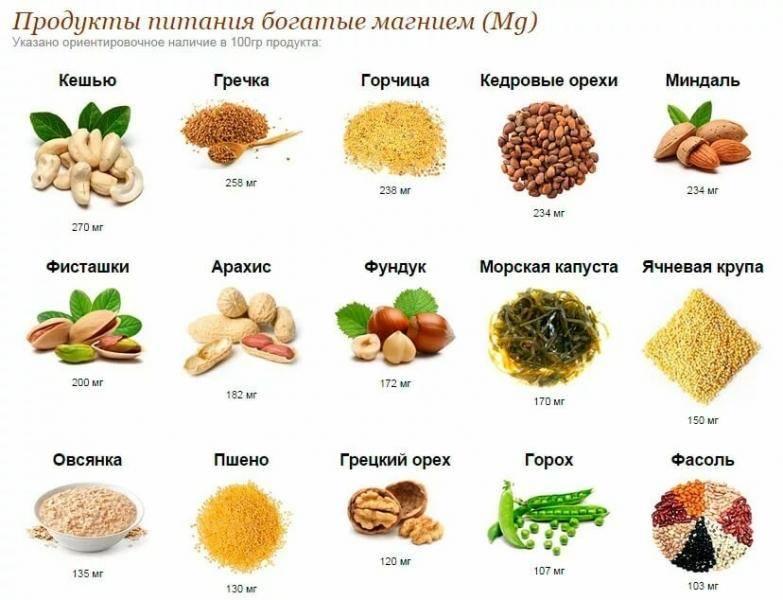В каких продуктах содержится много кальция, основные источники вещества