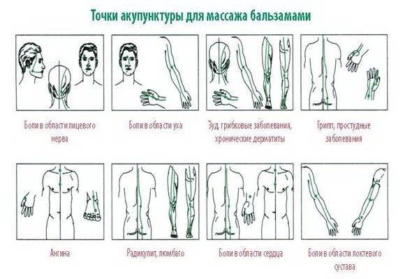 """""""звездочка"""" при гв: можно ли пользоваться бальзамом при грудном вскармливании, в каких случаях он поможет, какие формы лучше выбрать?"""