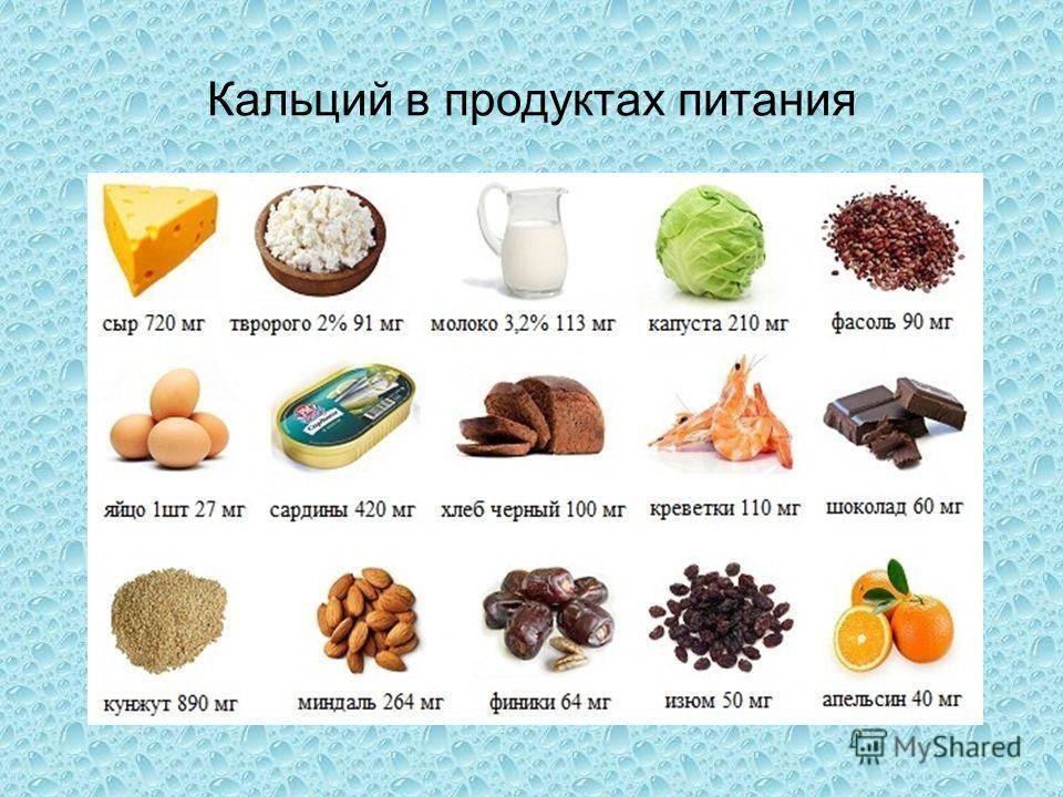 Подробный список продуктов, в чём содержится кальций