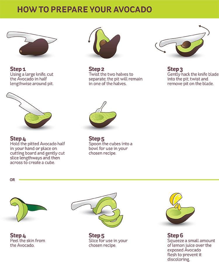 С какого возраста можно давать авокадо ребенку: польза и вред, прикорм, в 1 или 2 года