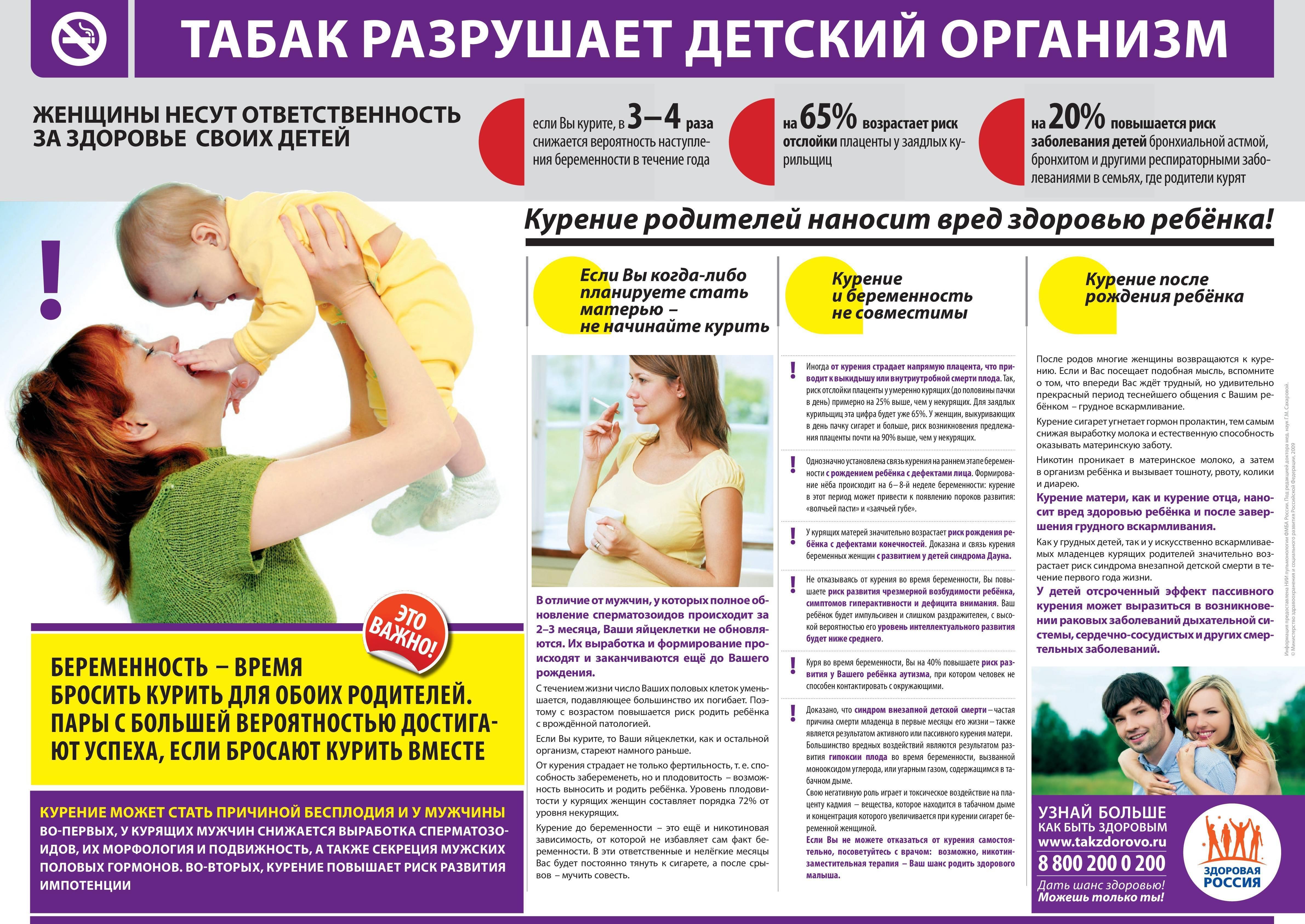 Памятка для тех, кто все же решил бросить курить! | управление роспотребнадзора по калининградской области