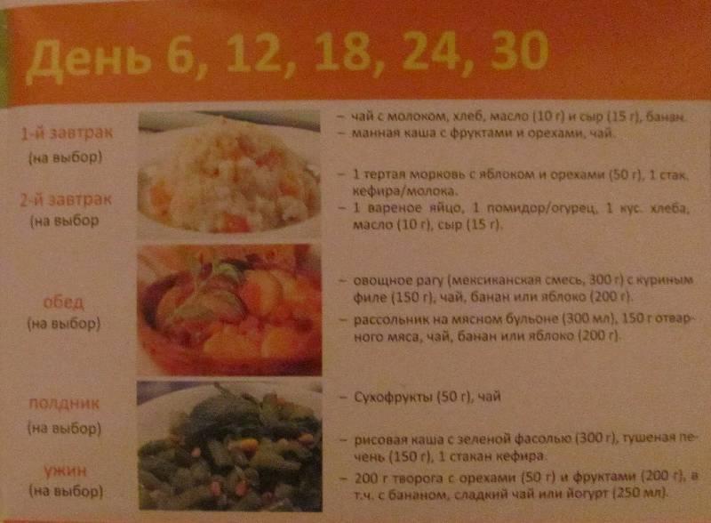 Новогоднее меню для кормящей мамы новорожденного. новогодние рецепты для  кормящей мамы