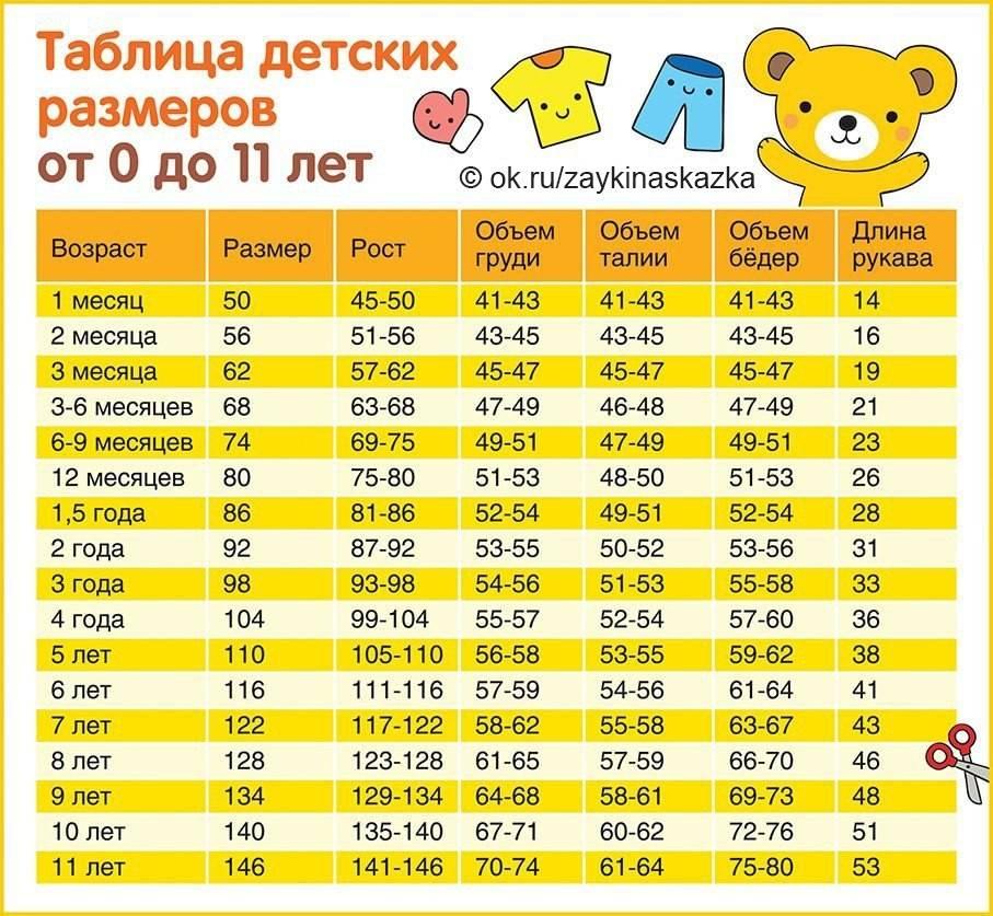Размер одежды ребенка