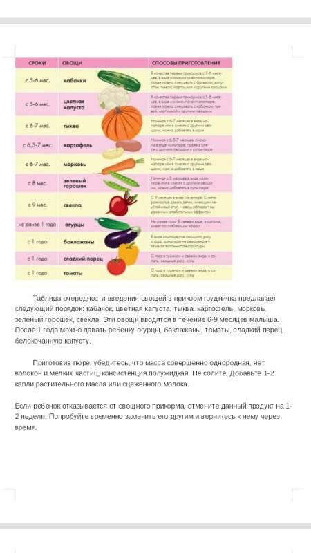 С какого возраста можно давать ребенку баклажаны + рецепты детям