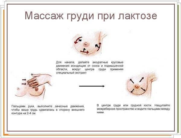 Ошибки массажистов при работе с грудничками ~ факультетские клиники иркутского государственного медицинского университета