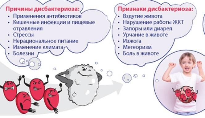 Молочные смеси при дисбактериозе кишечника, для энтерального питания, от срыгивания - сибирский медицинский портал