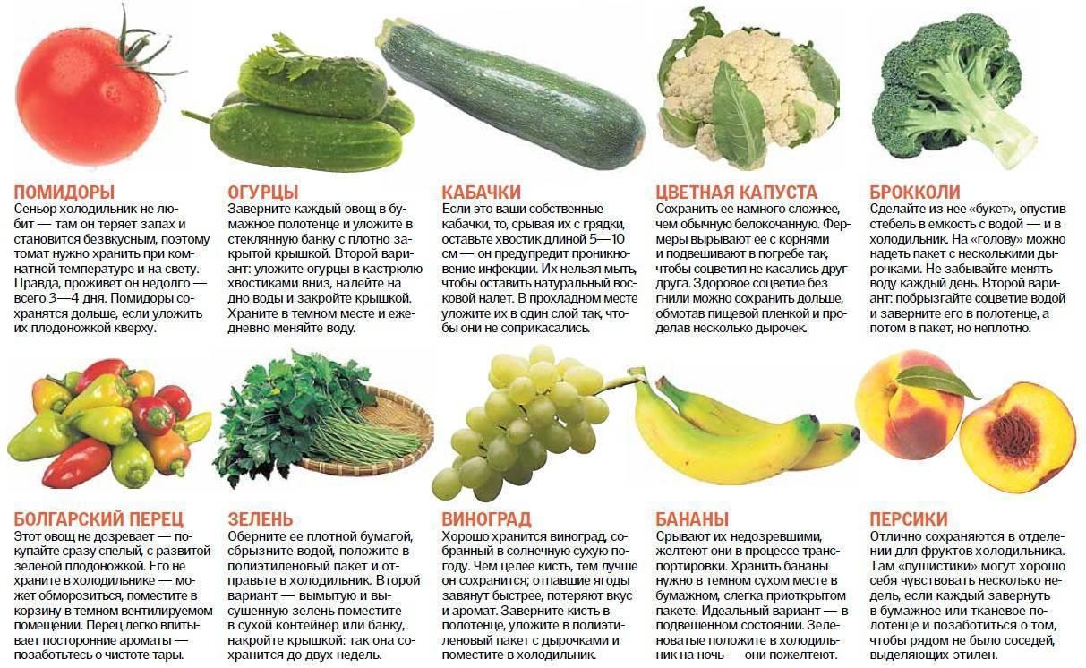 Питание и диета после удаления аденоидов у детей | компетентно о здоровье на ilive