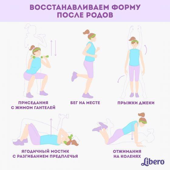 Как подтянуть обвисшую грудь после кормления ребенка   подтяжка обвисшей груди после лактации