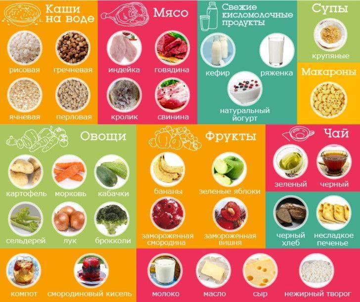 Можно ли шоколад кормящей маме: возможные реакции малыша и советы по употреблению