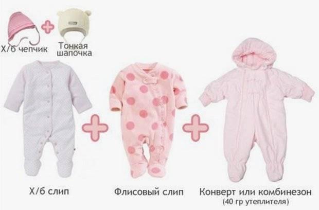 Как одевать новорожденного весной