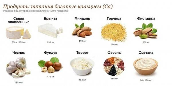 Кальций в продуктах: таблица, кальций в организме | food and health