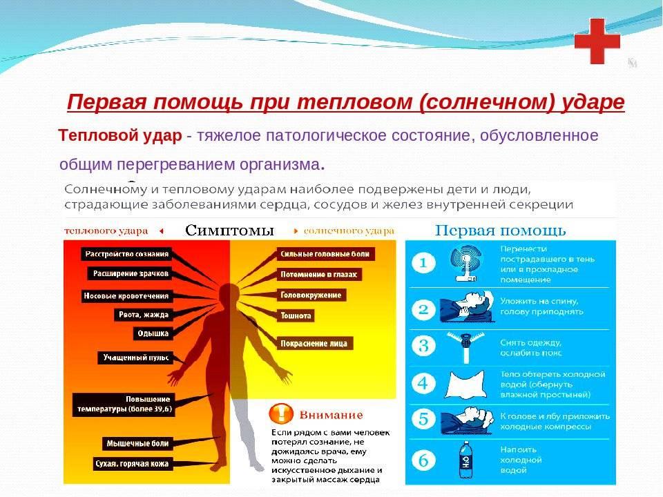 Солнечные ожоги у детей: чем помочь, причины и симптомы