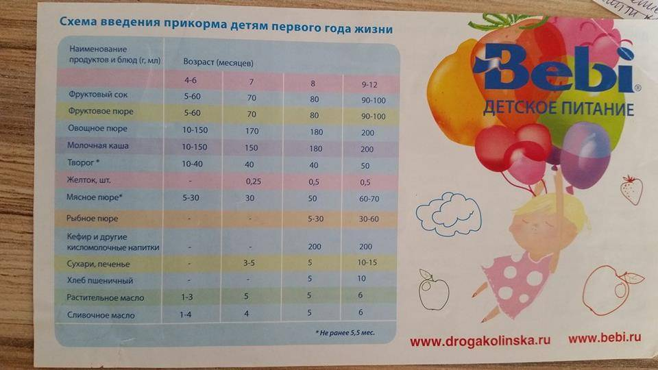 С какого возраста можно делать рентген ребенку?