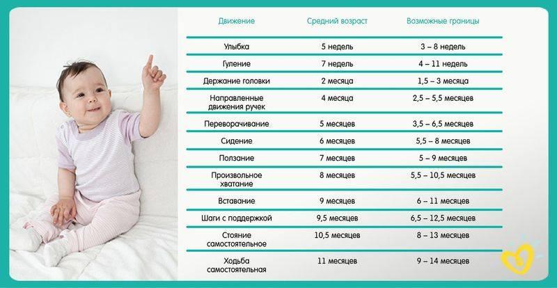 Счастливая беременность: что нужно знать будущей маме